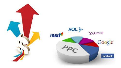 تبلیغات کلیکی,PPC Advertising,پرداخت در ازای کلیک
