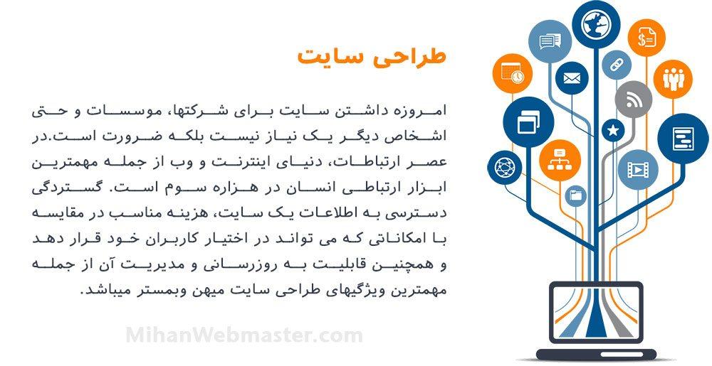 طراحی سایت،طراحی وب سایت حرفه ای،طراحی سایت فروشگاه اینترنتی