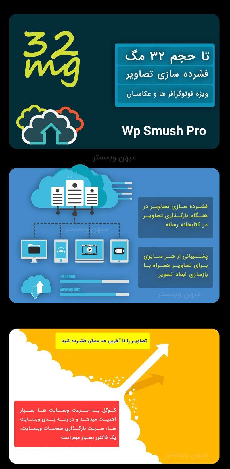 دانلود رایگان افزونه WP Smush Pro,فشرده ساز تصویر وردپرس